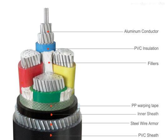 Pvc Cable Pvc Cable Prices 0 6 1kv Pvc Power Cable Price